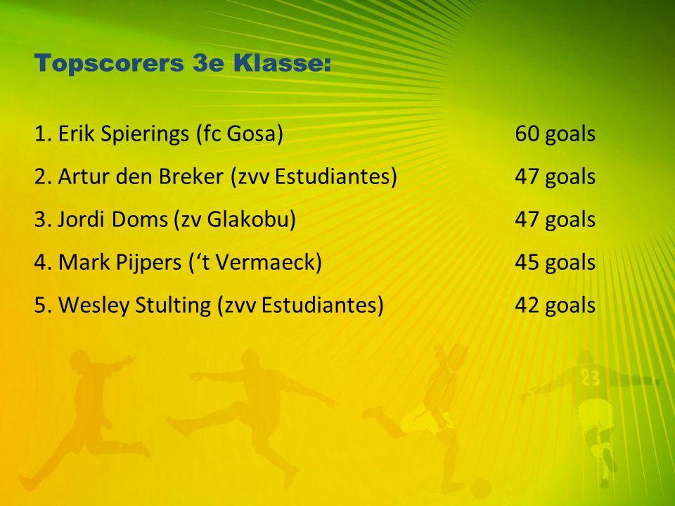Topscorers 3e Klasse: 1. Erik Spierings (fc Gosa)60 goals 2. Artur den Breker (zvv Estudiantes) 47 goals 3. Jordi Doms (zv Glakobu)47 goals 4. Mark Pi
