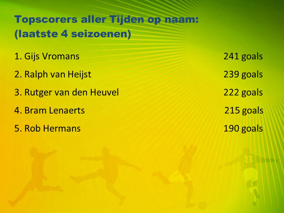 Topscorers aller Tijden op naam: (laatste 4 seizoenen) 1. Gijs Vromans 241 goals 2. Ralph van Heijst 239 goals 3. Rutger van den Heuvel 222 goals 4. B