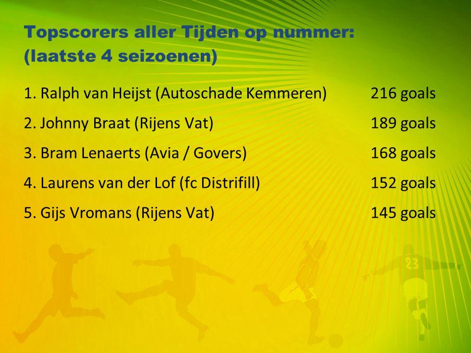 Topscorers aller Tijden op nummer: (laatste 4 seizoenen) 1. Ralph van Heijst (Autoschade Kemmeren) 216 goals 2. Johnny Braat (Rijens Vat) 189 goals 3.