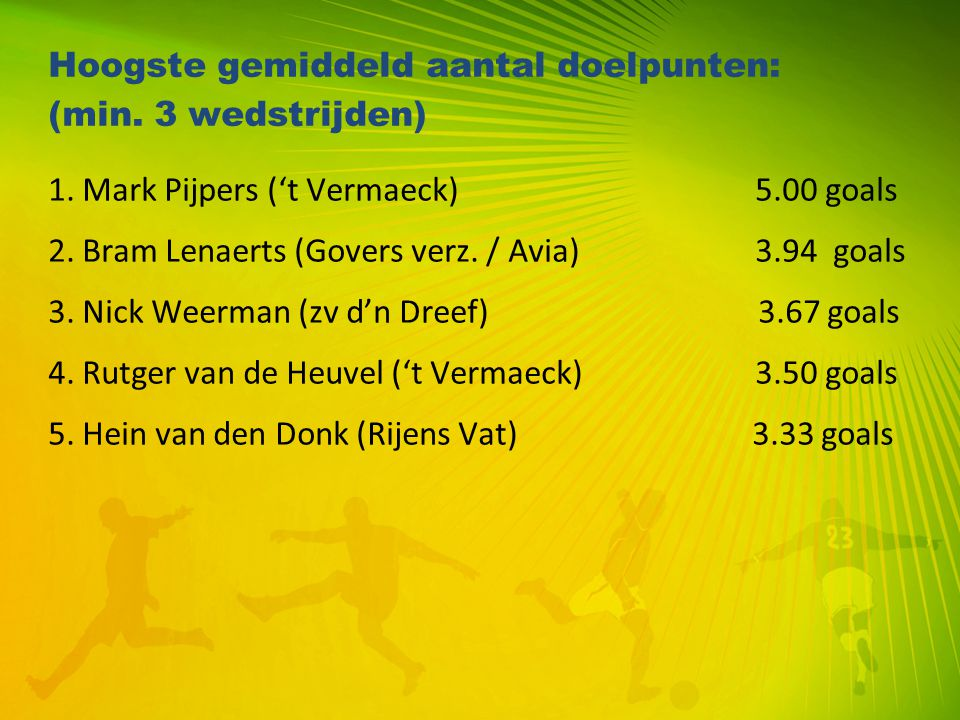 Hoogste gemiddeld aantal doelpunten: (min. 3 wedstrijden) 1. Mark Pijpers ('t Vermaeck) 5.00 goals 2. Bram Lenaerts (Govers verz. / Avia) 3.94 goals 3