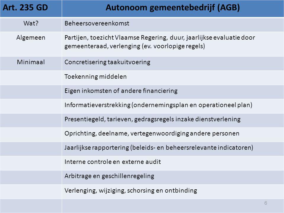 Art. 235 GDAutonoom gemeentebedrijf (AGB) Wat?Beheersovereenkomst AlgemeenPartijen, toezicht Vlaamse Regering, duur, jaarlijkse evaluatie door gemeent