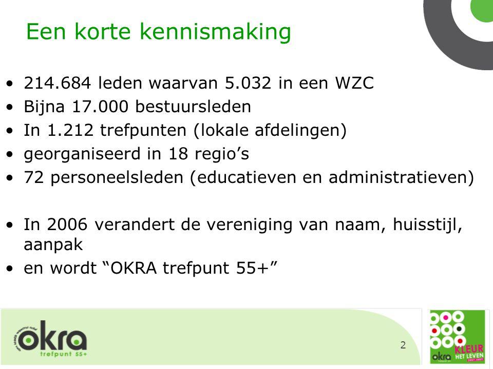 2 Een korte kennismaking 214.684 leden waarvan 5.032 in een WZC Bijna 17.000 bestuursleden In 1.212 trefpunten (lokale afdelingen) georganiseerd in 18