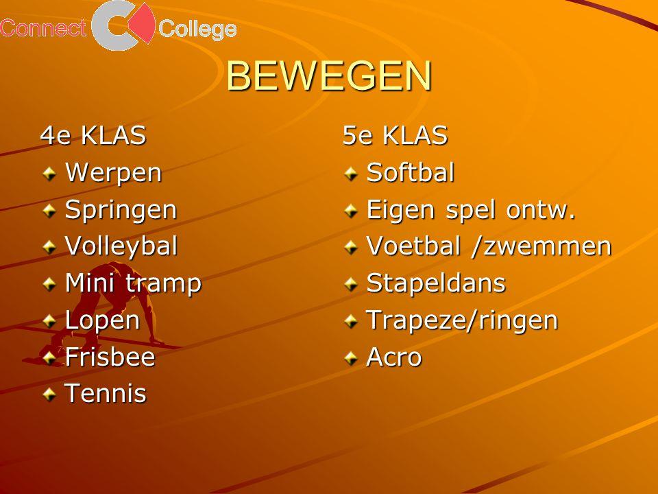 BEWEGEN 4e KLAS WerpenSpringenVolleybal Mini tramp LopenFrisbeeTennis 5e KLAS Softbal Eigen spel ontw.