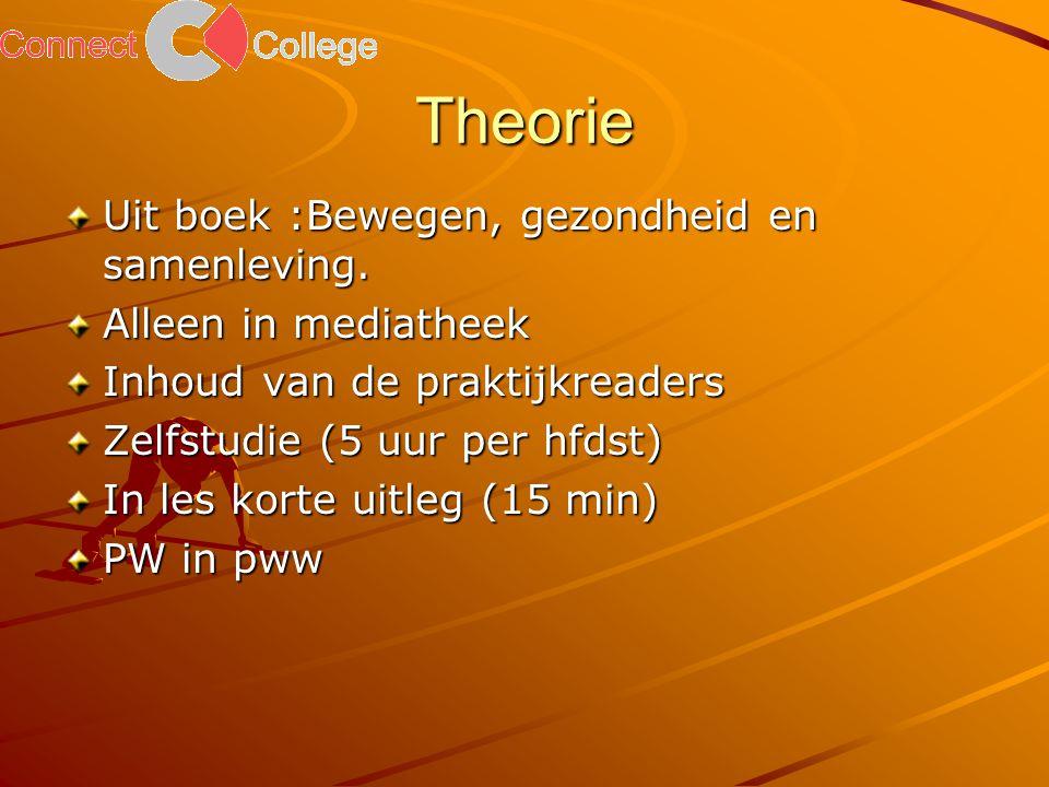 Theorie Uit boek :Bewegen, gezondheid en samenleving.