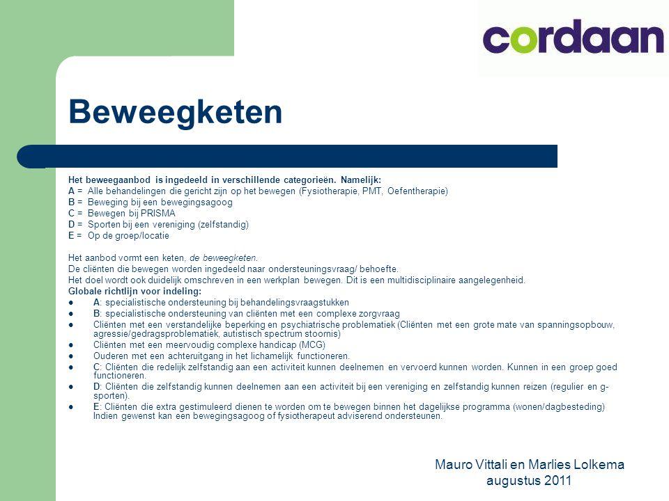 Mauro Vittali en Marlies Lolkema augustus 2011 Beweegketen Het beweegaanbod is ingedeeld in verschillende categorieën. Namelijk: A = Alle behandelinge