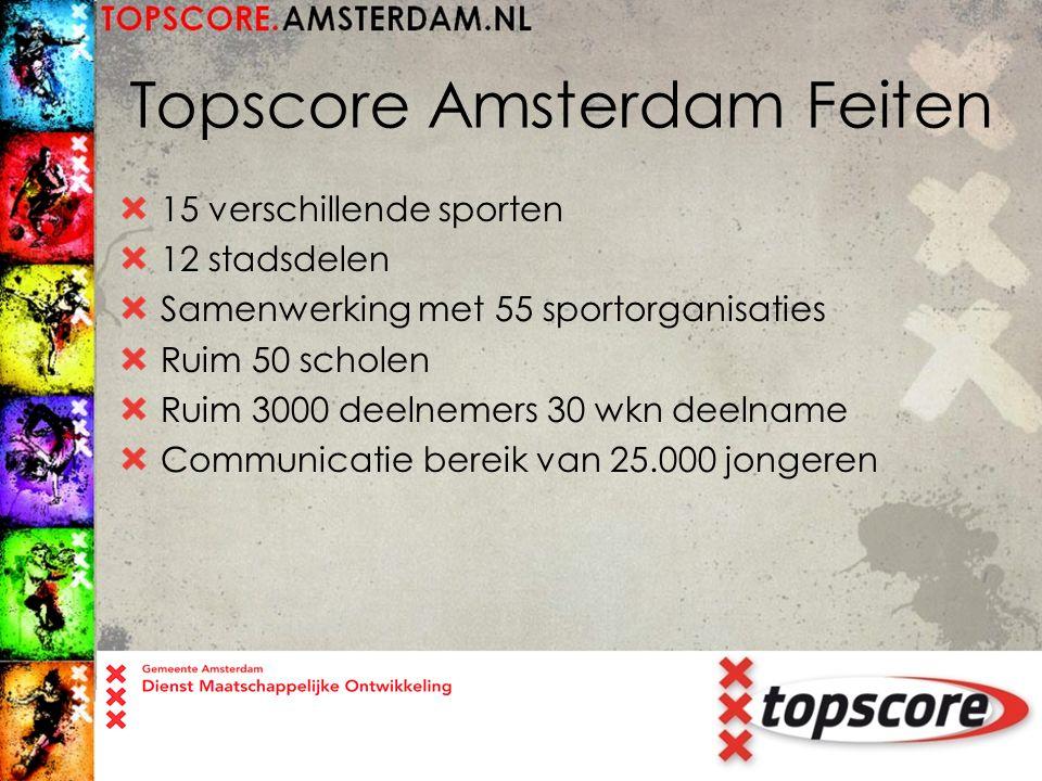 Topscore Amsterdam Feiten 15 verschillende sporten 12 stadsdelen Samenwerking met 55 sportorganisaties Ruim 50 scholen Ruim 3000 deelnemers 30 wkn dee