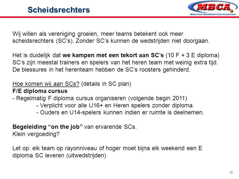 15 Scheidsrechters Scheidsrechters Wij willen als vereniging groeien, meer teams betekent ook meer scheidsrechters (SC's). Zonder SC's kunnen de wedst