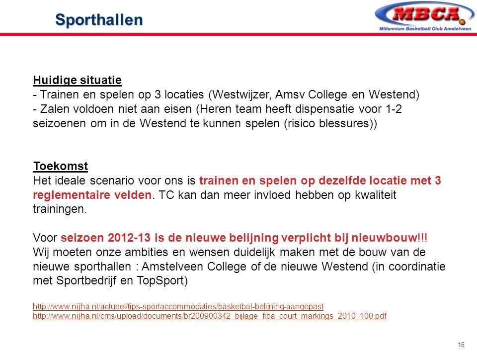 16 Sporthallen Sporthallen Huidige situatie - Trainen en spelen op 3 locaties (Westwijzer, Amsv College en Westend) - Zalen voldoen niet aan eisen (He