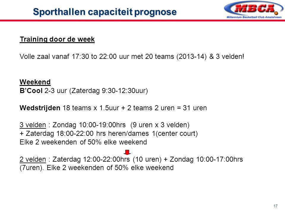 17 Sporthallen capaciteit prognose Sporthallen capaciteit prognose Training door de week Volle zaal vanaf 17:30 to 22:00 uur met 20 teams (2013-14) &