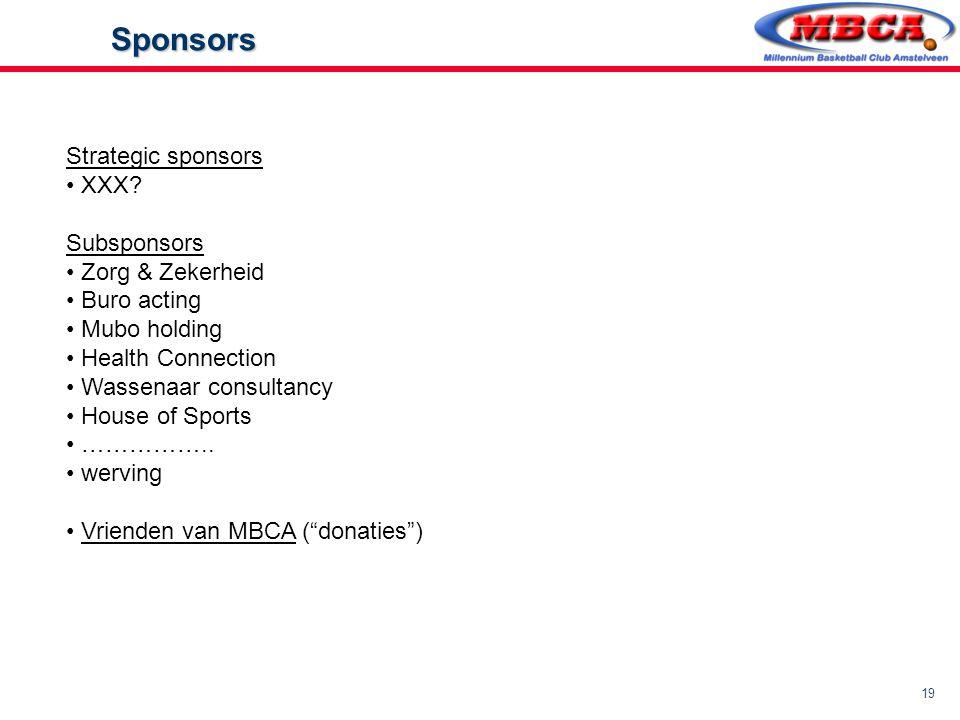 19 Sponsors Sponsors Strategic sponsors XXX.