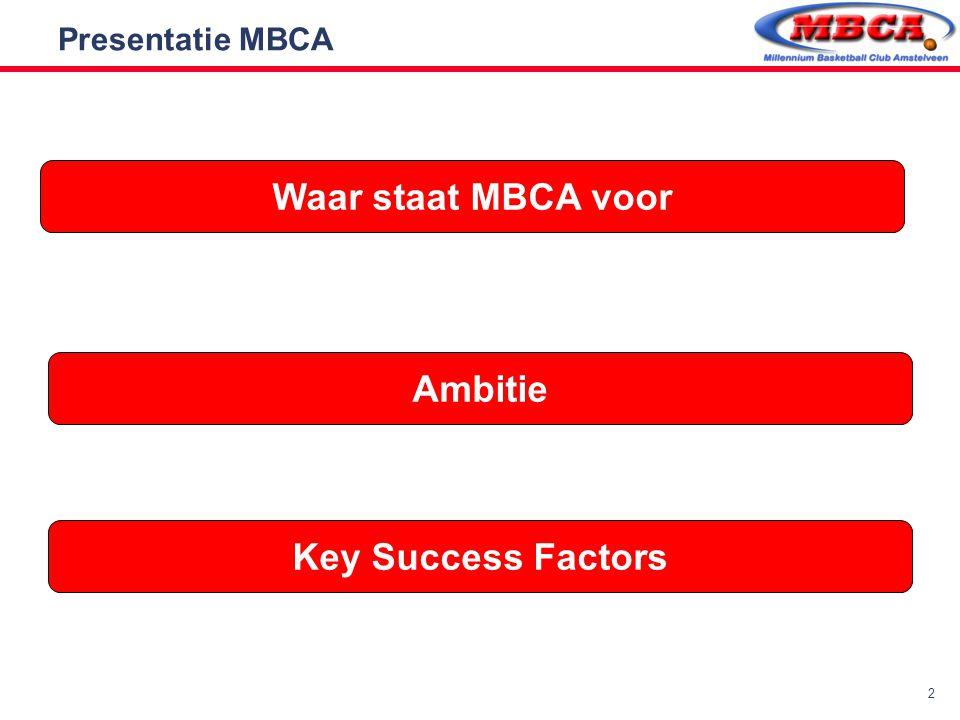 3 Presentatie MBCA Waar staat MBCA voor
