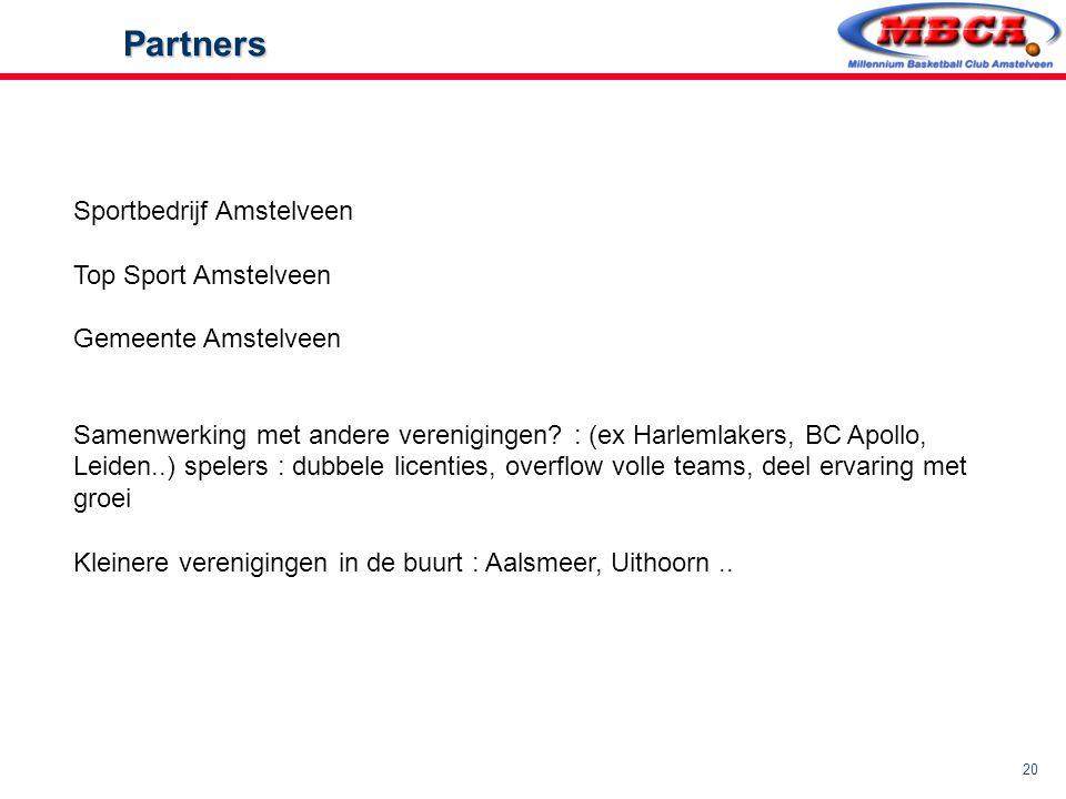 20 Partners Partners Sportbedrijf Amstelveen Top Sport Amstelveen Gemeente Amstelveen Samenwerking met andere verenigingen? : (ex Harlemlakers, BC Apo