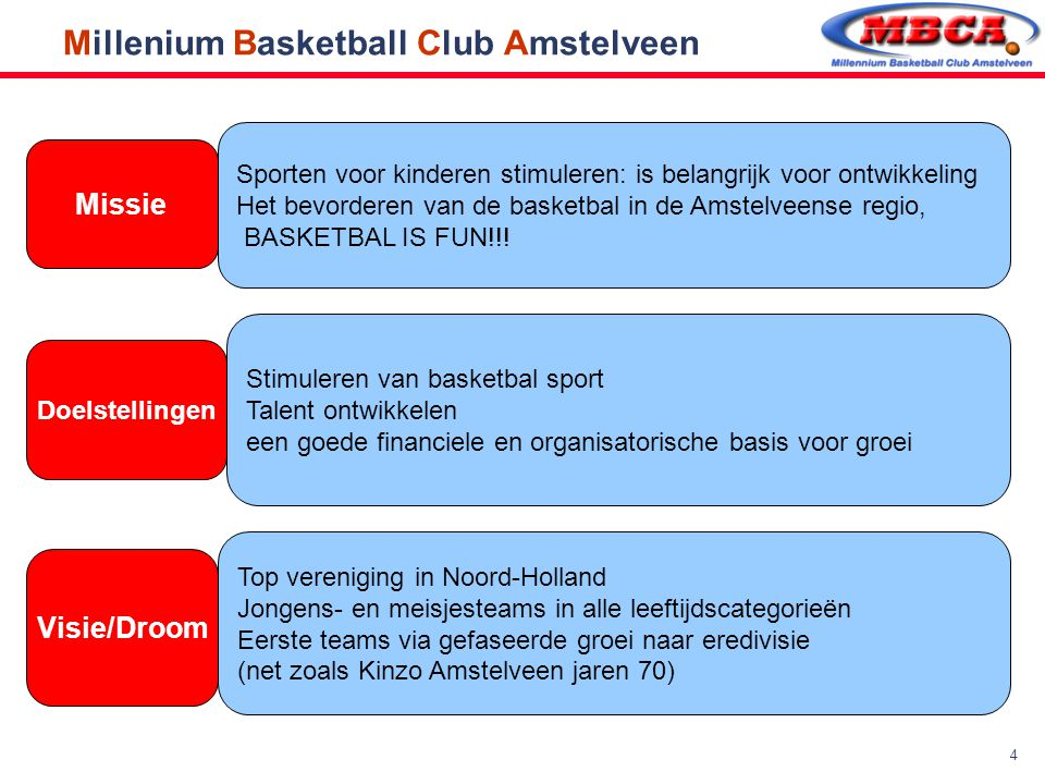 4 Millenium Basketball Club Amstelveen Missie Visie/Droom Doelstellingen Sporten voor kinderen stimuleren: is belangrijk voor ontwikkeling Het bevorde