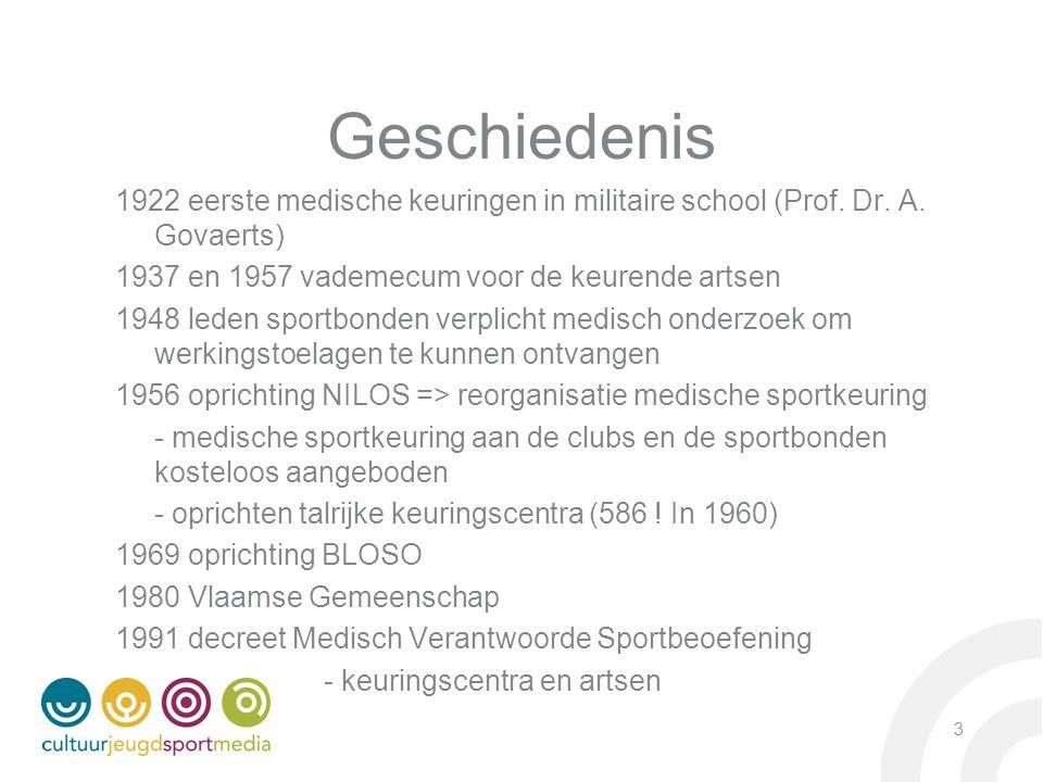 Geschiedenis 1922 eerste medische keuringen in militaire school (Prof.