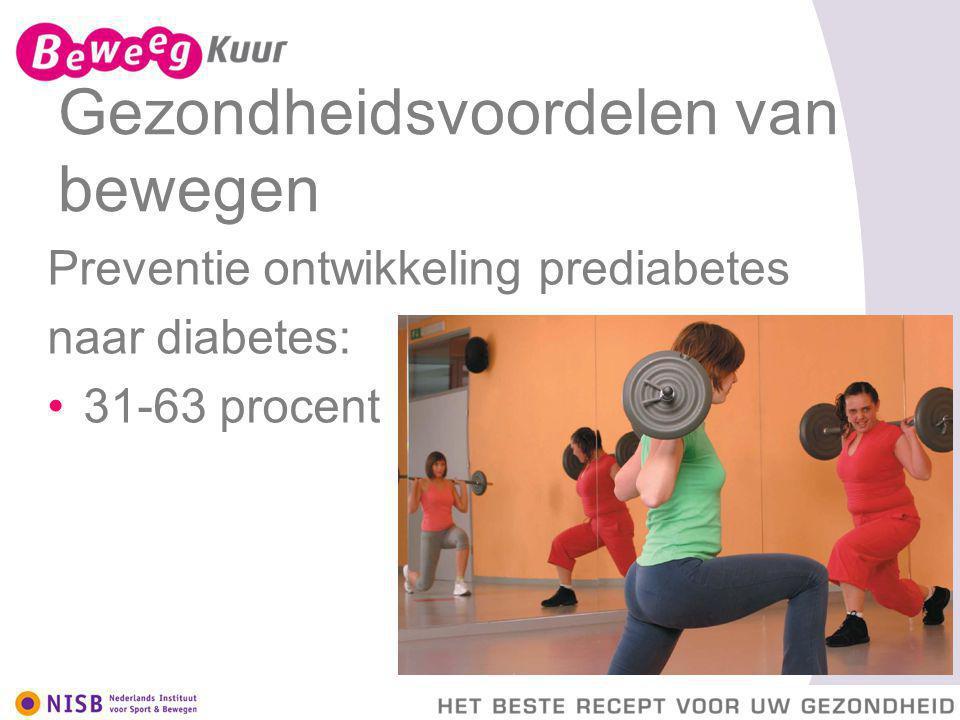 Gezondheidsvoordelen van bewegen Preventie ontwikkeling prediabetes naar diabetes: 31-63 procent