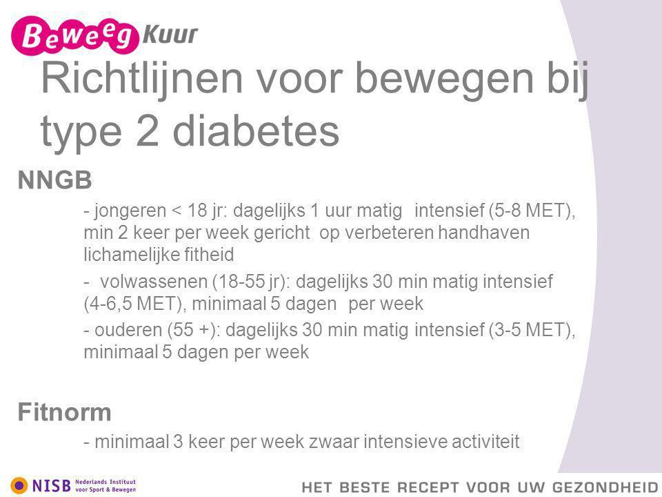Richtlijnen voor bewegen bij type 2 diabetes NNGB - jongeren < 18 jr: dagelijks 1 uur matig intensief (5-8 MET), min 2 keer per week gericht op verbet