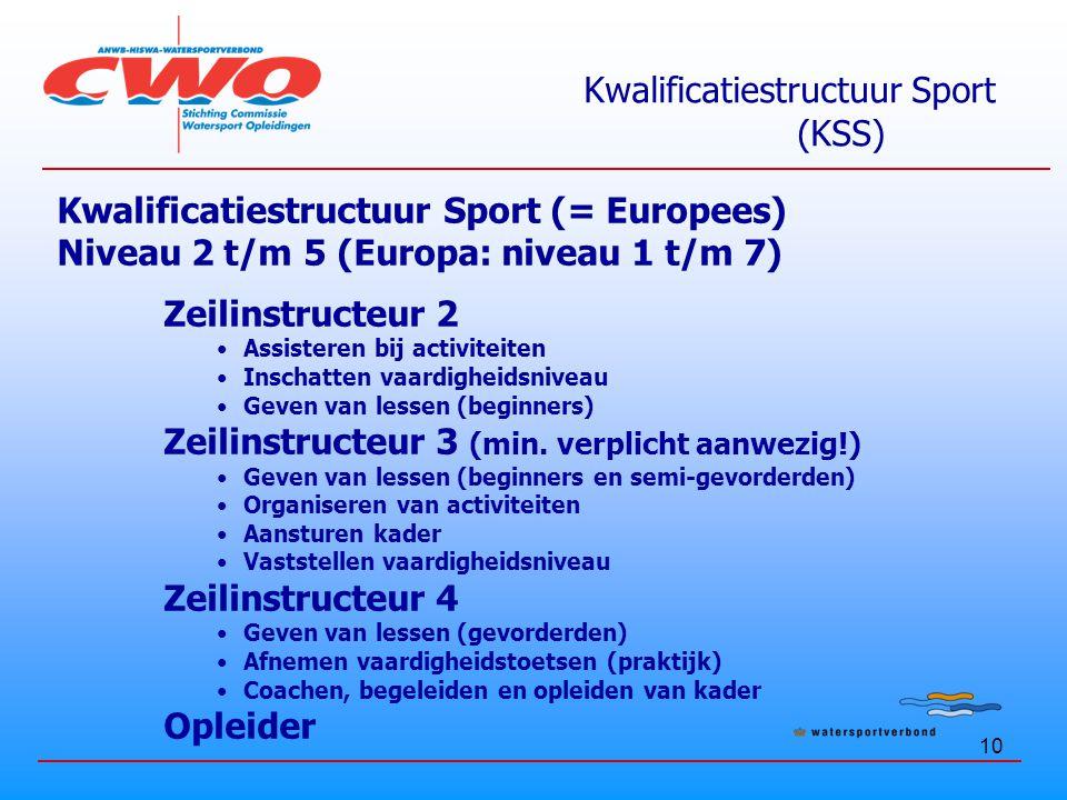 10 Kwalificatiestructuur Sport (KSS) Kwalificatiestructuur Sport (= Europees) Niveau 2 t/m 5 (Europa: niveau 1 t/m 7) Zeilinstructeur 2 Assisteren bij activiteiten Inschatten vaardigheidsniveau Geven van lessen (beginners) Zeilinstructeur 3 (min.