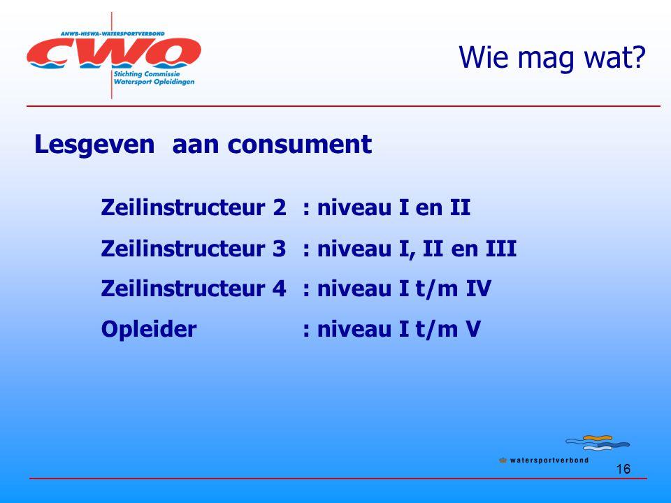 16 Lesgeven aan consument Zeilinstructeur 2: niveau I en II Zeilinstructeur 3: niveau I, II en III Zeilinstructeur 4: niveau I t/m IV Opleider: niveau I t/m V Wie mag wat?