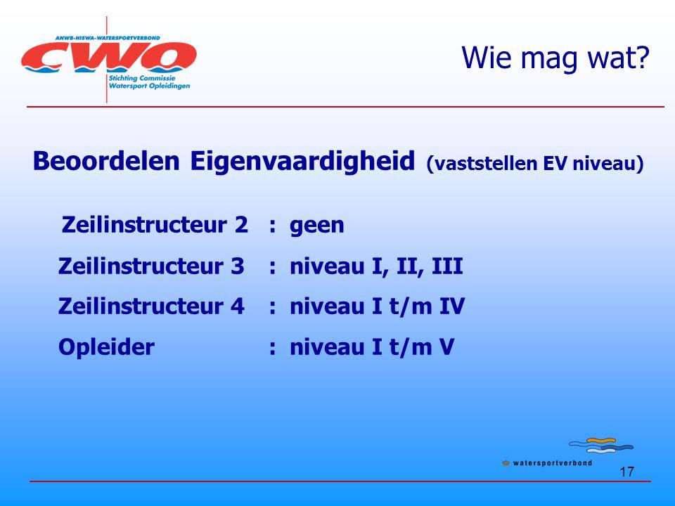 17 Beoordelen Eigenvaardigheid (vaststellen EV niveau) Zeilinstructeur 2: geen Zeilinstructeur 3: niveau I, II, III Zeilinstructeur 4: niveau I t/m IV Opleider: niveau I t/m V Wie mag wat?
