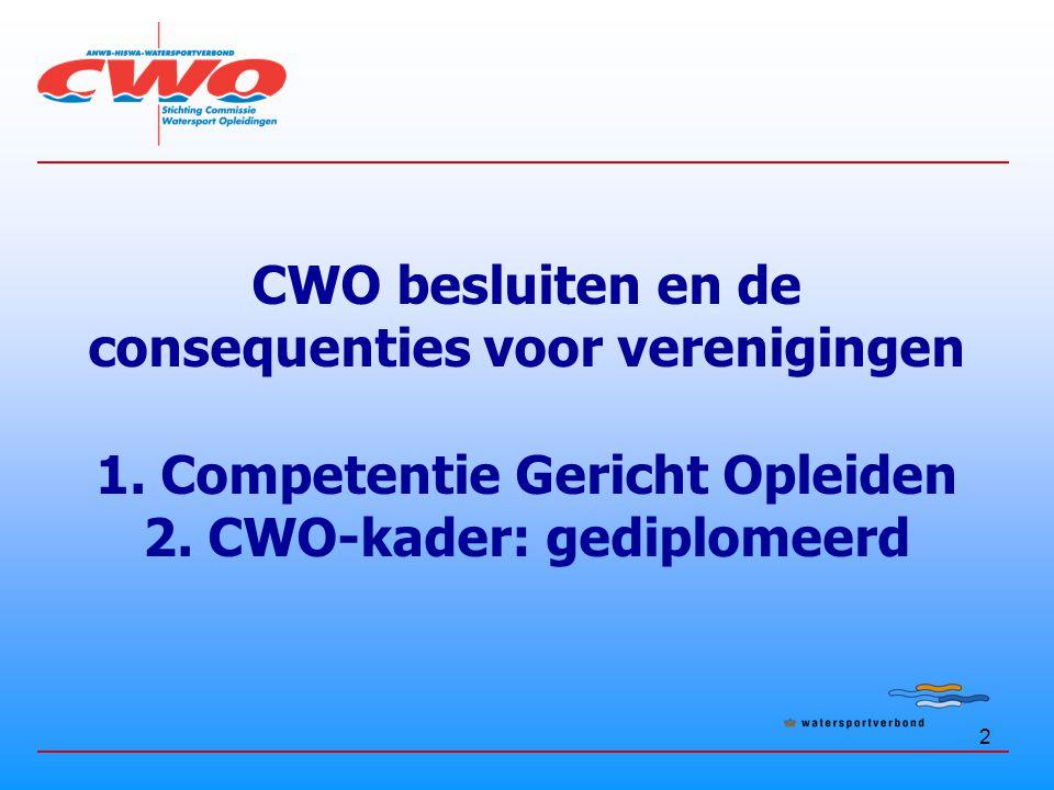 2 CWO besluiten en de consequenties voor verenigingen 1.