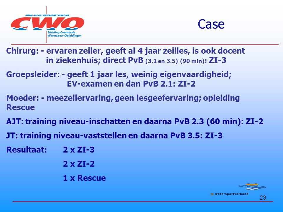 23 Case Chirurg: - ervaren zeiler, geeft al 4 jaar zeilles, is ook docent in ziekenhuis; direct PvB (3.1 en 3.5) (90 min) : ZI-3 Groepsleider: - geeft 1 jaar les, weinig eigenvaardigheid; EV-examen en dan PvB 2.1: ZI-2 Moeder: - meezeilervaring, geen lesgeefervaring; opleiding Rescue AJT: training niveau-inschatten en daarna PvB 2.3 (60 min): ZI-2 JT: training niveau-vaststellen en daarna PvB 3.5: ZI-3 Resultaat: 2 x ZI-3 2 x ZI-2 1 x Rescue