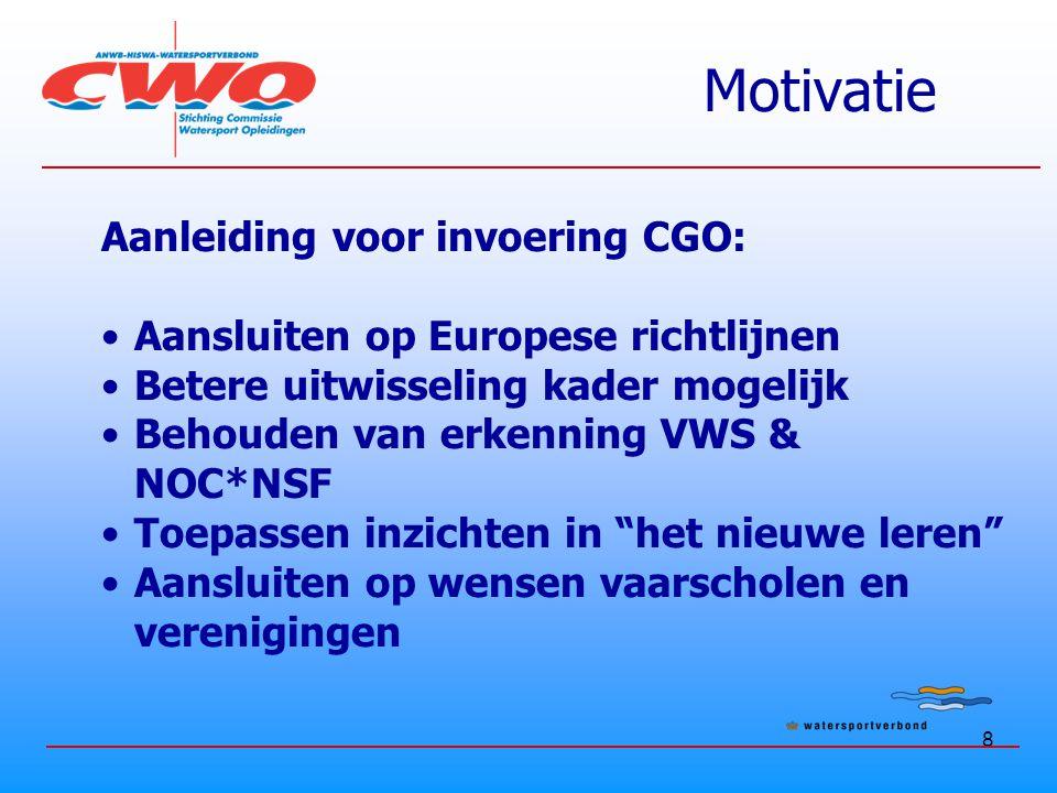 8 Motivatie Aanleiding voor invoering CGO: Aansluiten op Europese richtlijnen Betere uitwisseling kader mogelijk Behouden van erkenning VWS & NOC*NSF Toepassen inzichten in het nieuwe leren Aansluiten op wensen vaarscholen en verenigingen