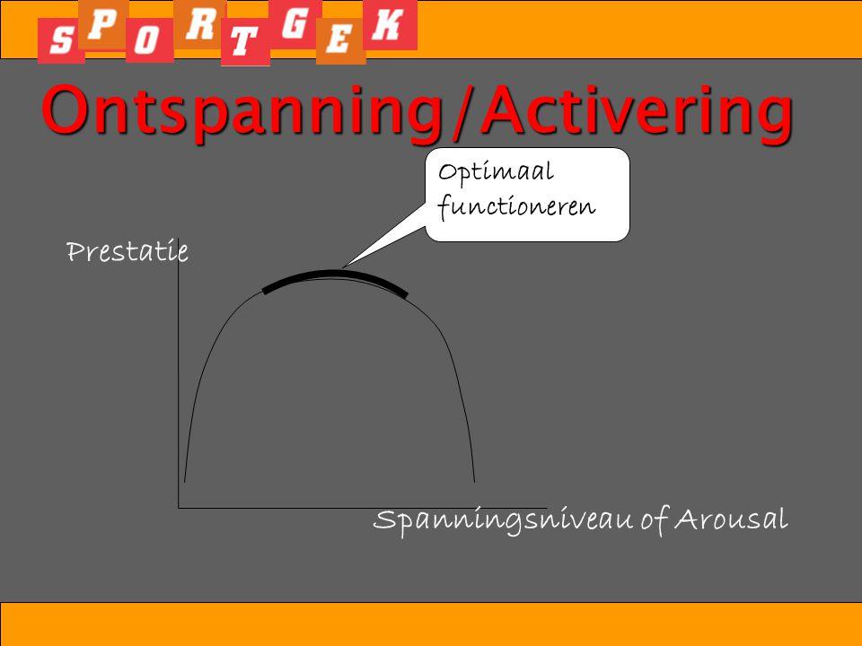 Ontspanning/Activering Spanningsniveau of Arousal Prestatie Optimaal functioneren