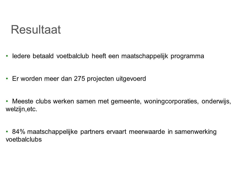 Iedere betaald voetbalclub heeft een maatschappelijk programma Er worden meer dan 275 projecten uitgevoerd Meeste clubs werken samen met gemeente, woningcorporaties, onderwijs, welzijn,etc.