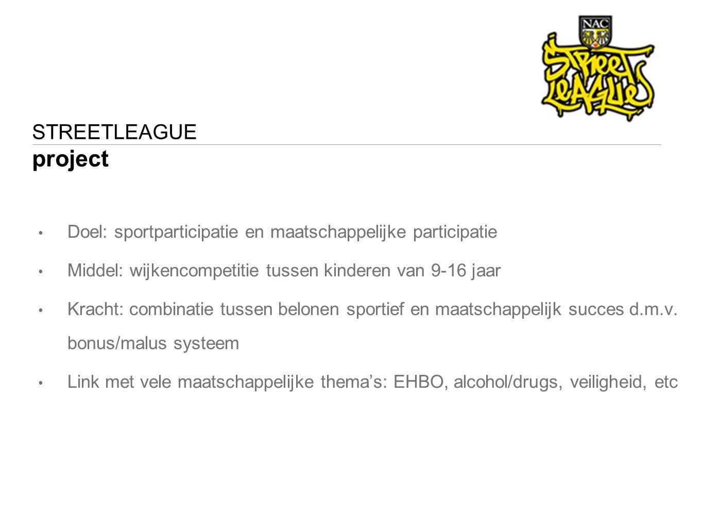 STREETLEAGUE project Doel: sportparticipatie en maatschappelijke participatie Middel: wijkencompetitie tussen kinderen van 9-16 jaar Kracht: combinatie tussen belonen sportief en maatschappelijk succes d.m.v.