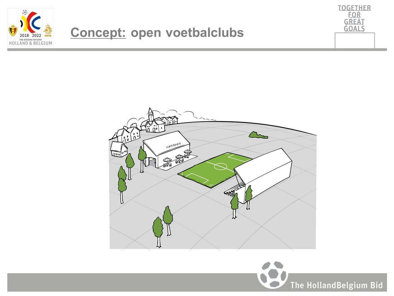 Concept: open voetbalclubs