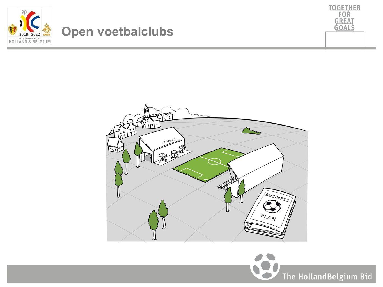 Open voetbalclubs