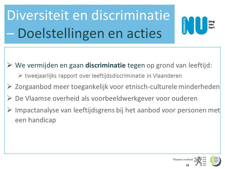 15 Diversiteit en discriminatie – Doelstellingen en acties  We vermijden en gaan discriminatie tegen op grond van leeftijd:  tweejaarlijks rapport o
