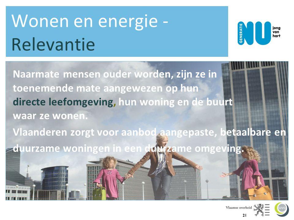 21 Wonen en energie - Relevantie Naarmate mensen ouder worden, zijn ze in toenemende mate aangewezen op hun directe leefomgeving, hun woning en de buurt waar ze wonen.