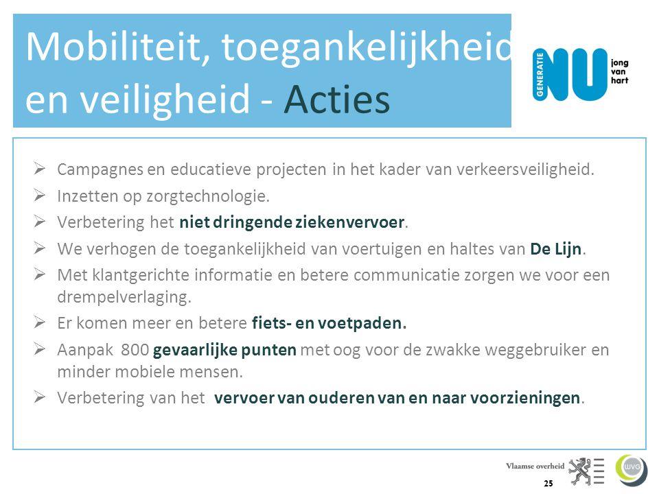 25 Mobiliteit, toegankelijkheid en veiligheid - Acties  Campagnes en educatieve projecten in het kader van verkeersveiligheid.  Inzetten op zorgtech