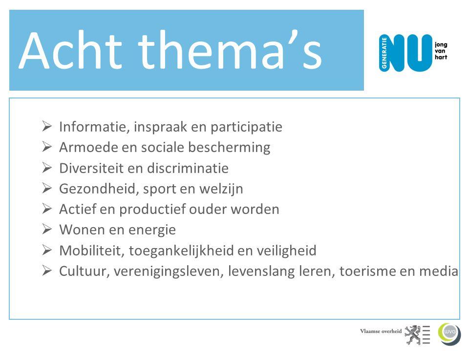 Acht thema's  Informatie, inspraak en participatie  Armoede en sociale bescherming  Diversiteit en discriminatie  Gezondheid, sport en welzijn  A