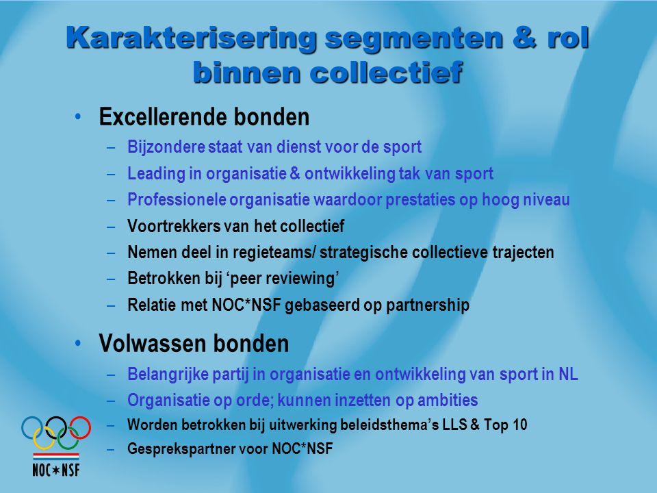 Karakterisering segmenten & rol binnen collectief Excellerende bonden – Bijzondere staat van dienst voor de sport – Leading in organisatie & ontwikkel