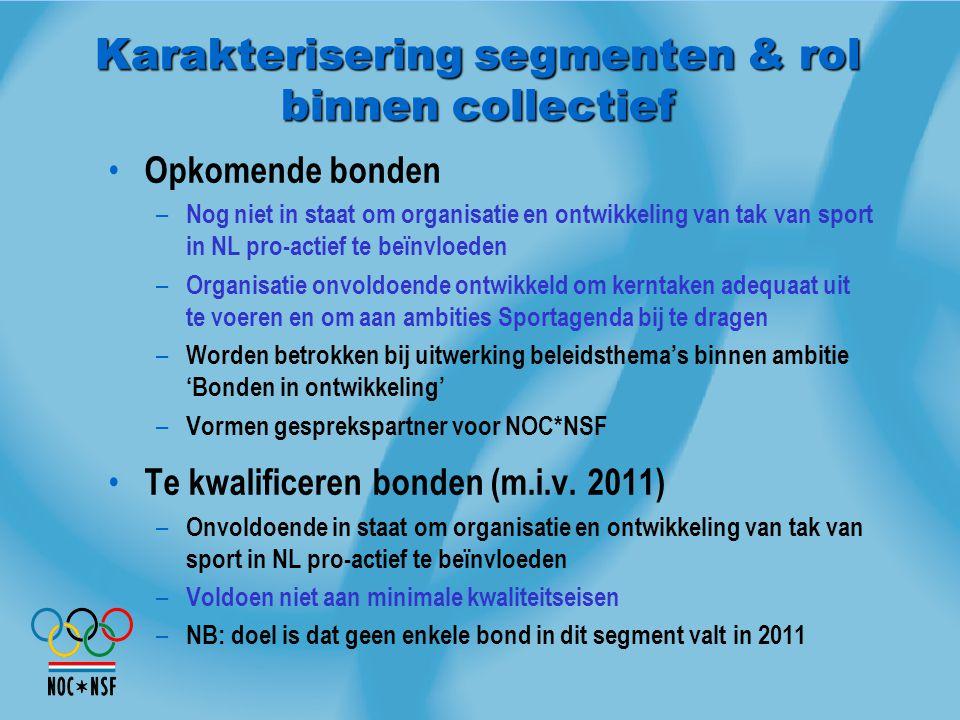 Karakterisering segmenten & rol binnen collectief Opkomende bonden – Nog niet in staat om organisatie en ontwikkeling van tak van sport in NL pro-acti