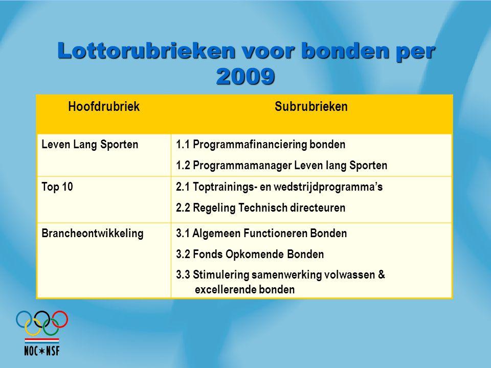 Lottorubrieken voor bonden per 2009 HoofdrubriekSubrubrieken Leven Lang Sporten1.1 Programmafinanciering bonden 1.2 Programmamanager Leven lang Sporte