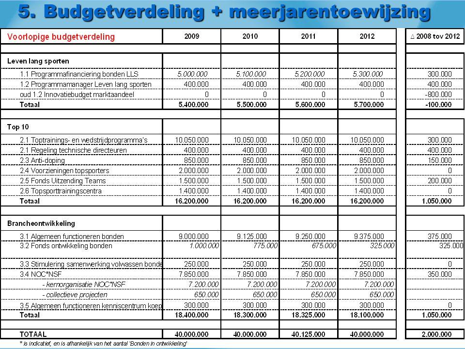 5. Budgetverdeling + meerjarentoewijzing