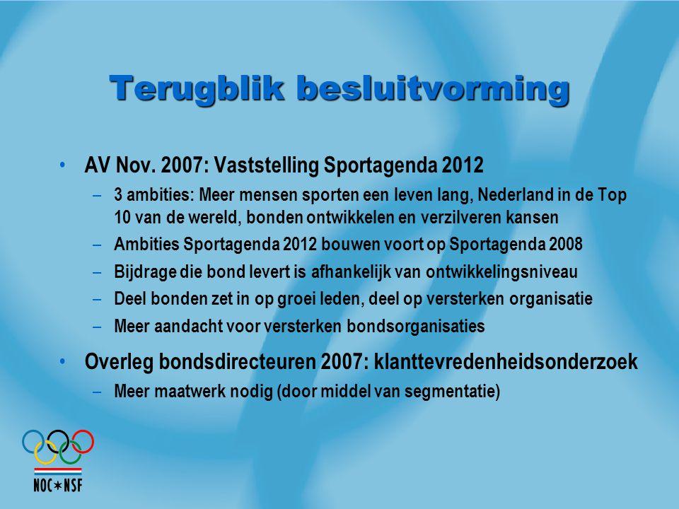 Terugblik besluitvorming AV Nov. 2007: Vaststelling Sportagenda 2012 – 3 ambities: Meer mensen sporten een leven lang, Nederland in de Top 10 van de w