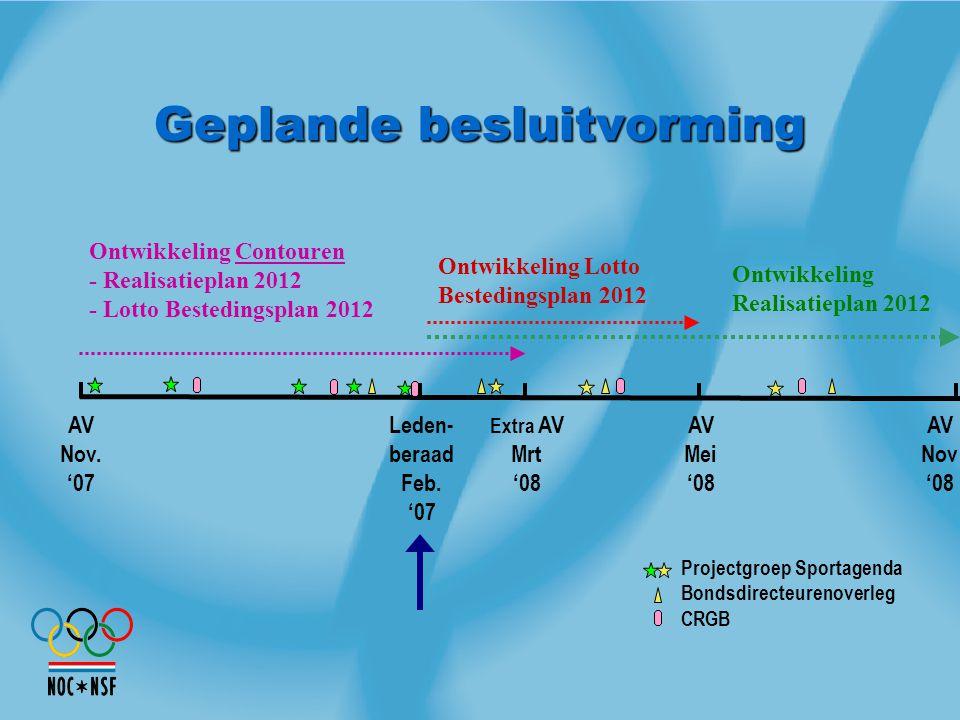 Doel Ledenberaad Informeren over verdere uitwerking Sportagenda in Realisatieplan & Lotto Bestedingsplan 2012 Toetsen draagvlak Input van leden krijgen m.b.t.