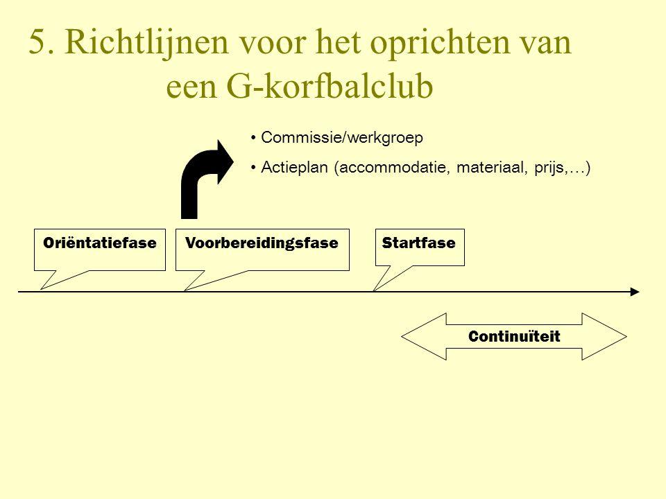 5. Richtlijnen voor het oprichten van een G-korfbalclub OriëntatiefaseVoorbereidingsfaseStartfase Continuïteit Commissie/werkgroep Actieplan (accommod
