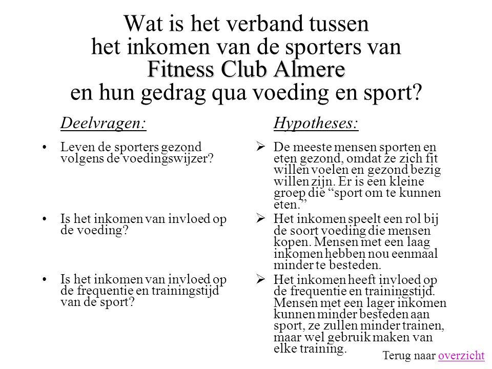 Fitness Club Almere Wat is het verband tussen het inkomen van de sporters van Fitness Club Almere en hun gedrag qua voeding en sport.
