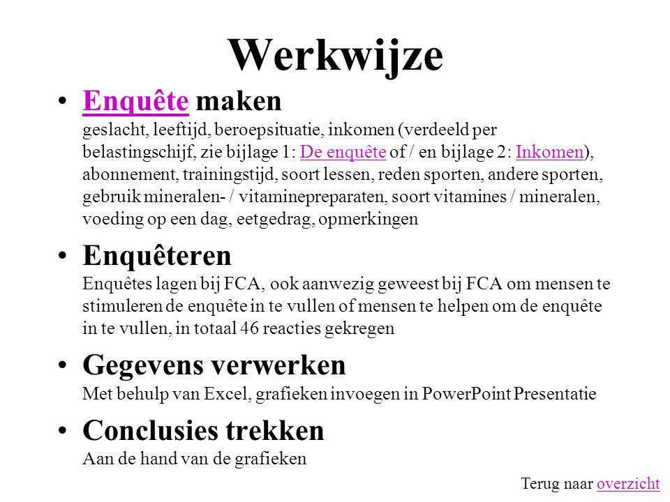 Fitness Club Almere Wat is het verband tussen het inkomen van de sporters van Fitness Club Almere en hun gedrag qua voeding en sport? Deelvragen: Leve