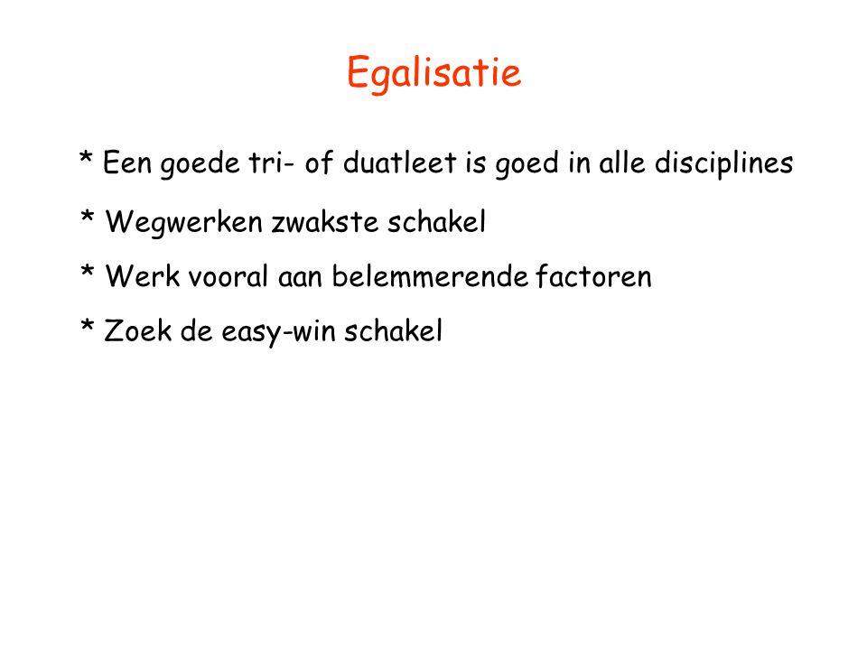 Egalisatie * Een goede tri- of duatleet is goed in alle disciplines * Wegwerken zwakste schakel * Werk vooral aan belemmerende factoren * Zoek de easy