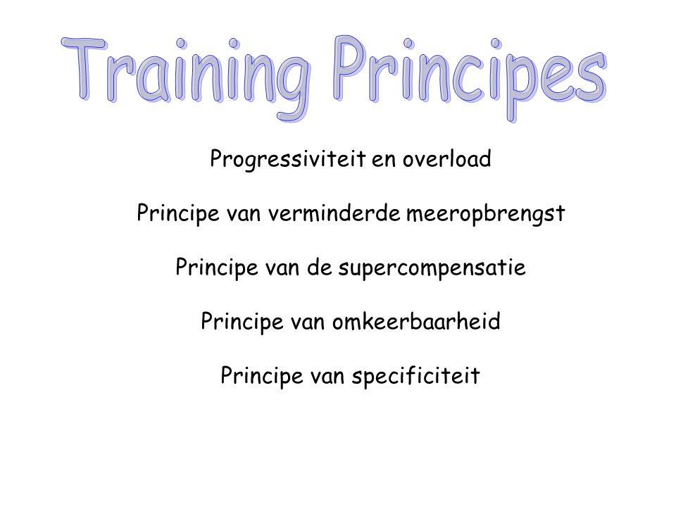 Progressiviteit en overload Principe van verminderde meeropbrengst Principe van de supercompensatie Principe van omkeerbaarheid Principe van specifici