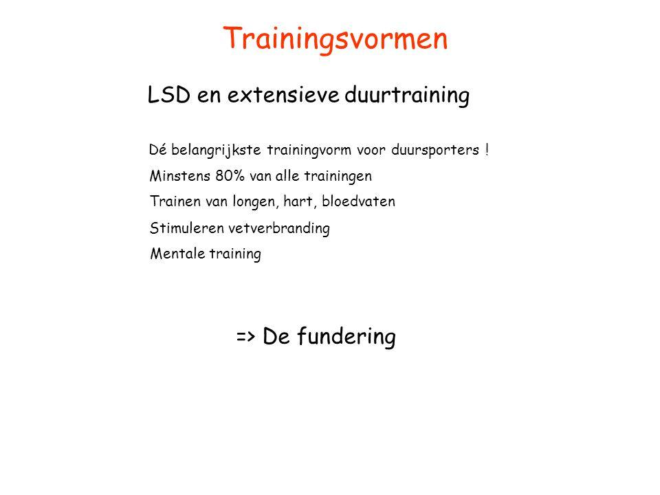 Trainingsvormen LSD en extensieve duurtraining Dé belangrijkste trainingvorm voor duursporters ! Minstens 80% van alle trainingen Trainen van longen,