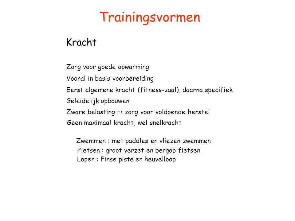Trainingsvormen Kracht Zorg voor goede opwarming Vooral in basis voorbereiding Eerst algemene kracht (fitness-zaal), daarna specifiek Zwemmen : met pa