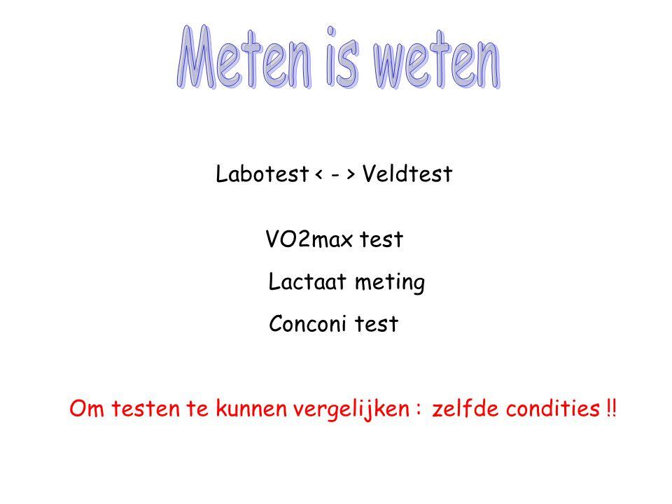 Labotest Veldtest VO2max test Lactaat meting Conconi test Om testen te kunnen vergelijken :zelfde condities !!
