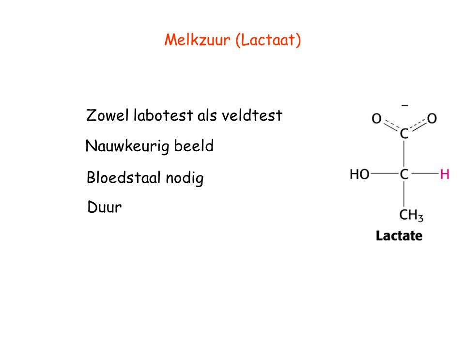 Melkzuur (Lactaat) Zowel labotest als veldtest Nauwkeurig beeld Bloedstaal nodig Duur